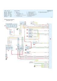 peugeot 206 wiring diagram agnitum me