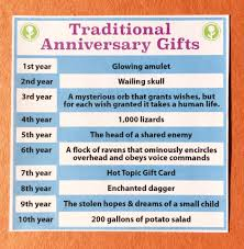 traditional anniversary gifts obvious plant on traditional anniversary gifts