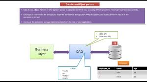 pattern java file java ee data access object design pattern or dao pattern