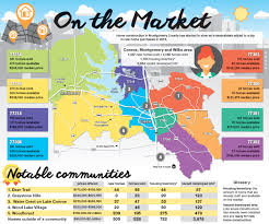 New Homes For Sale In Houston Tx Under 150 000 Housing Market Looks To Stabilize Community Impact Newspaper