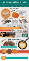 what is thanksgiving history top 25 best thanksgiving fun facts ideas on pinterest