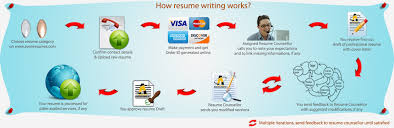 Professional Resume Writers In Delhi Avon Resumes Call 91 9889101010