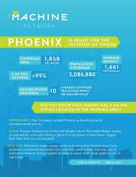 Map Phoenix Area by The Machine Network In Phoenix Rpma Coverage In Arizona