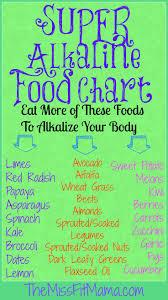 1436 best alkaline diet u0026 recipes images on pinterest health