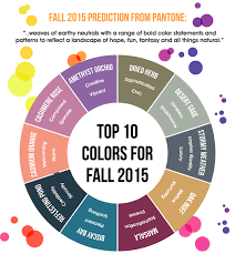 Trending Colors For Home Decor Top 10 Pantone Colors For The 2015 Fall