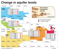 Map Of Counties In Kansas Data Indicates That Water Levels Up At Equus Beds Aquifer Other