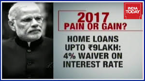 banks reduce home loan interest rates post demonetization youtube