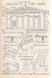 a r t h i s t o r i e s the classical in art and architecture