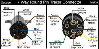7 pin socket wiring 7 blade trailer plug wiring diagram wiring