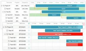 Best Free Excel Gantt Chart Template 10 Best Gantt Chart Tools Templates For Project Management