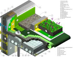Rooftop Garden Design Urban Area 3d Modeling Design Green Roof Garden Plans