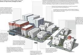 hala proposal drives u0027grand bargain u0027 for affordable housing