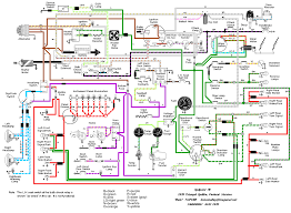 new basic car wiring diagram irelandnews co