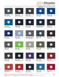 paint chips 2015 chrysler dodge