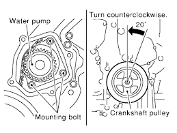 repair guides water pump removal u0026 installation autozone com