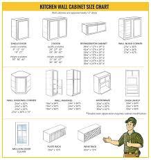 Average Height Of Kitchen Cabinets Average Height Of Kitchen Cabinets Bullpen Us