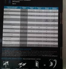 arris modem lights sb6121 arris motorola sb6121 docsis 3 0 cable and 50 similar items
