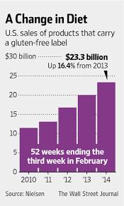 gluten free craze is it healthy wsj