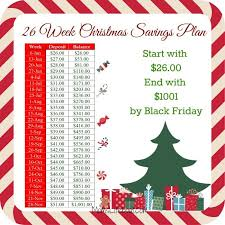 love culture black friday best 25 black friday ideas on pinterest black friday shopping