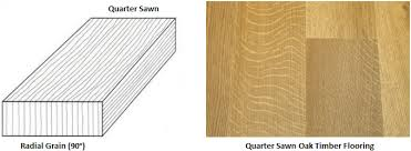 is quarter sawn wood more expensive what is solid wood flooring dalamas