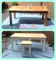 comparing oil and chalk paint bases rainbow shabby chic
