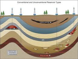 where our comes from energy explained your guide to