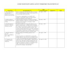 Plan Template Transition Plan Template E Commercewordpress