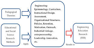 sustainability free full text technology innovation and