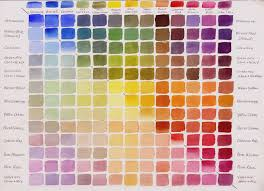 the 25 best color charts ideas on pinterest color theory for