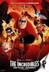 The Top Ten Pixar Movies « Fogs' Movie Reviews