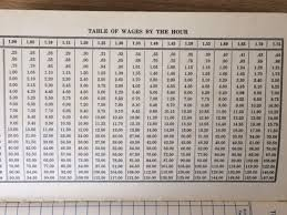 social security time table vintage unused payroll weekly time book ss 290 social security and