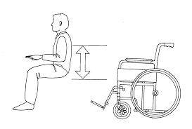choosing an active user wheelchair assist ireland