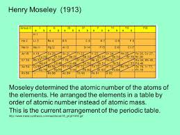 modern periodic table of elements with atomic mass the development of the periodic table ppt download