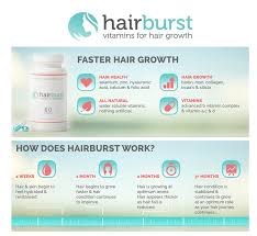 does hair burst work hairburst vitamins and minerals capsules 60 capsules new fast