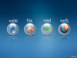symbols for the elements earth air water fire water fire wind