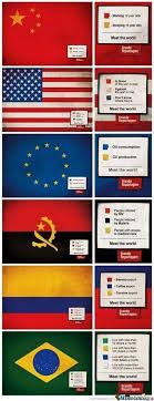 Flag Meme - flags memes best collection of funny flags pictures