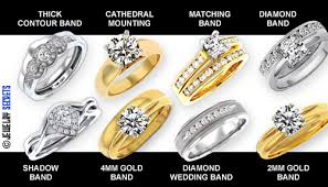 types of wedding ring wide band engagement rings 10 different types of wedding