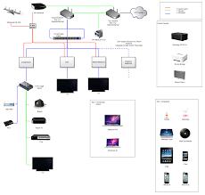 wiring diagrams spice simulation logic diagram maker circuit