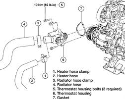 2001 hyundai elantra thermostat replacement hyundai elantra 2 0 2006 auto images and specification