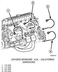 p2098 jeep autocodes q u0026a