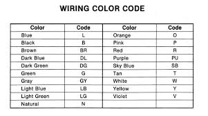 master car wiring diagram color symbols and fix your vehicle