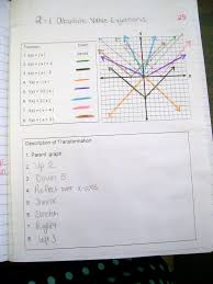 graphing absolute value worksheets the best and most