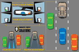 No Blind Spot Rear View Mirror Reviews What If I Told You That Vehicles Don U0027t Have Blind Spots Its