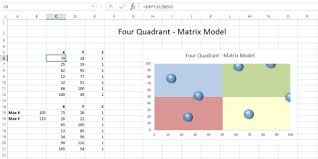 how to create a static four quadrant matrix model in an excel