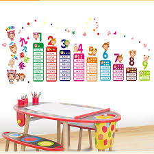 baby room early education wall stickers home art decor living room