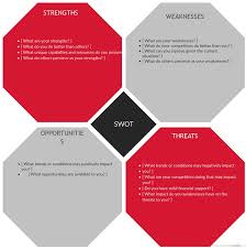 24 best swot analysis images on pinterest swot analysis