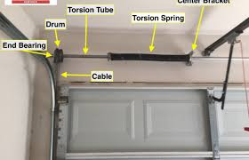 door garage door installation instructions with springs