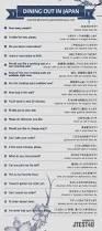139 Best Lingua Giapponese Japanese Language Images On Pinterest