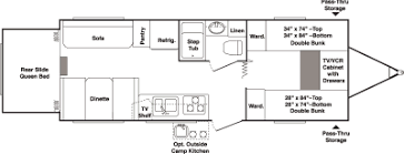 2007 keystone outback travel trailer floor plan carpet vidalondon