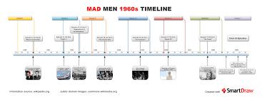 Rexall Floor Plan 100 Mad Men Floor Plan Winchester Mad Men Style Mid Century
